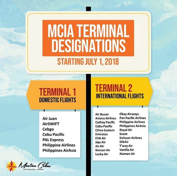 亚航在菲律宾各机场的航站楼,亚航在菲律宾各机场的航站楼,