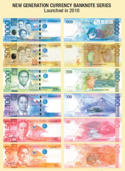 菲律宾换汇攻略,菲律宾换汇攻略,Philippine Currency