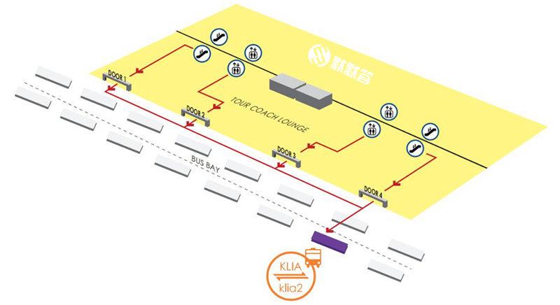 Klia与Klia2之间的交通,如何从Klia航站楼往来Klia2航站楼,Transfer from Klia to Klia2