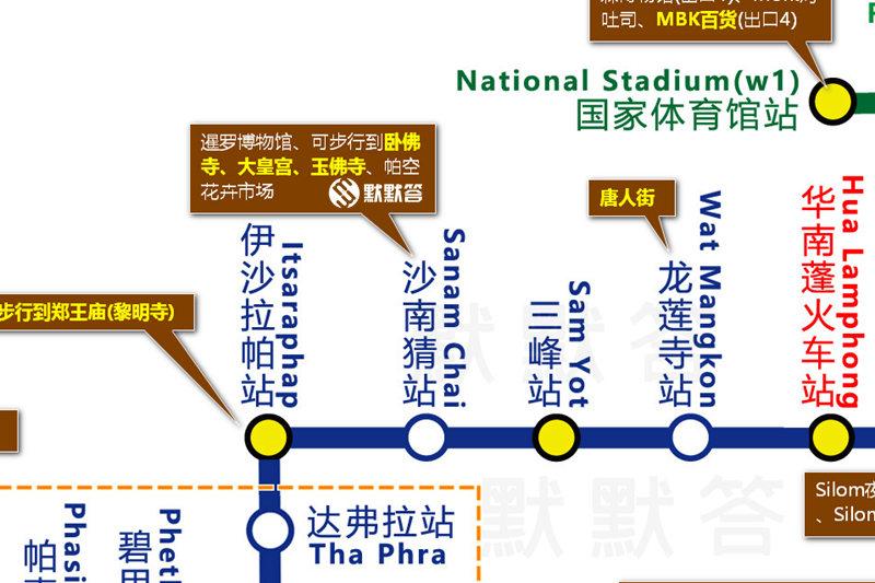 曼谷捷运中文高清线路图2020版,曼谷捷运中文高清线路图2020版,Bangkok BTS&MRT route map